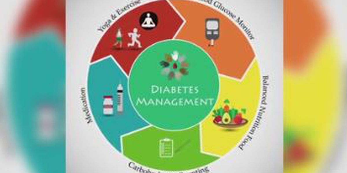 World Diabetes Day: Health officials raising awareness of diabetes