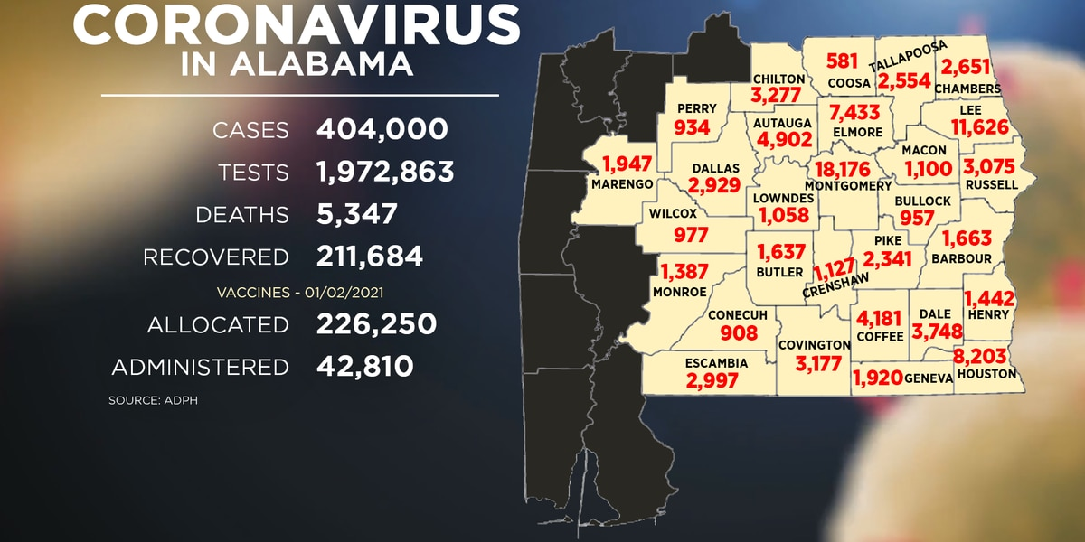 Alabama tops 400K COVID-19 cases since pandemic started