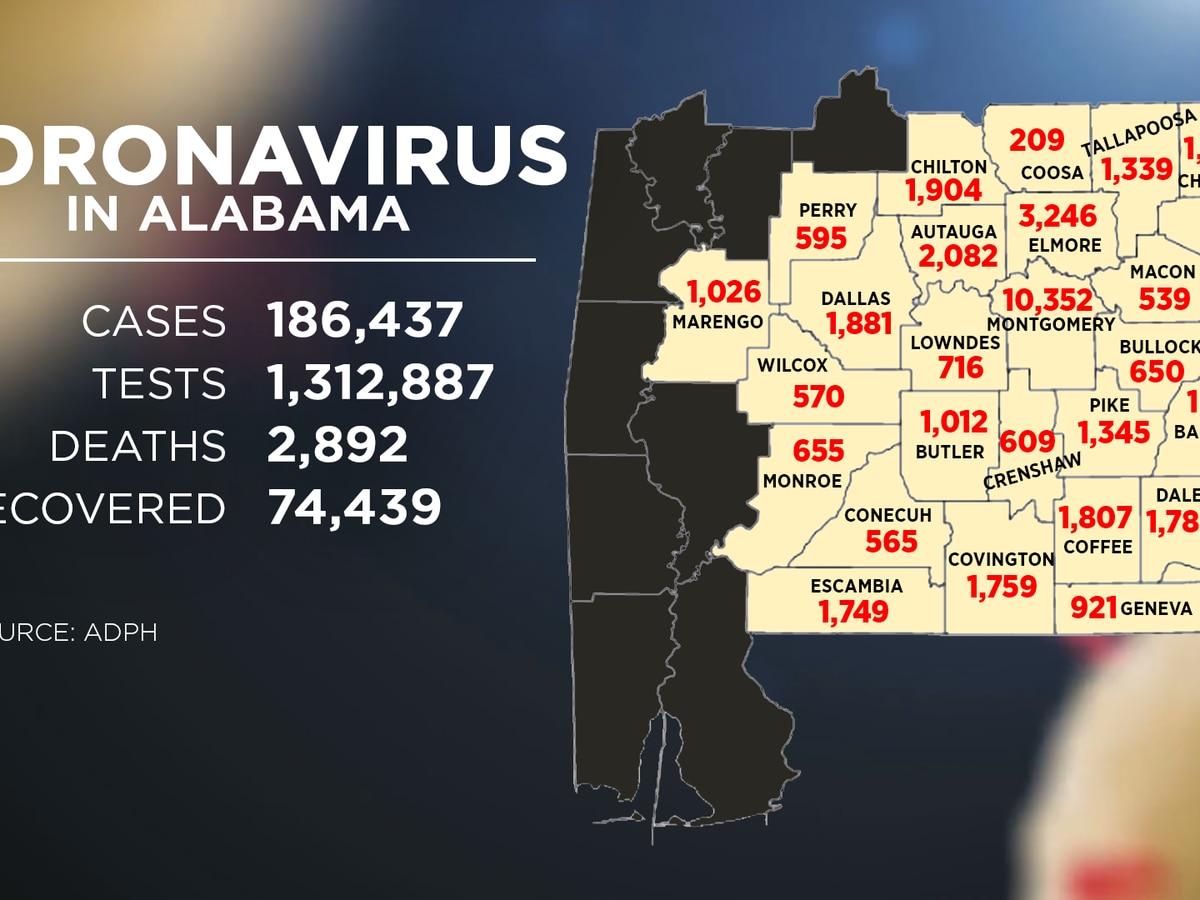 Alabama's COVID hospitalizations climb above 1K again