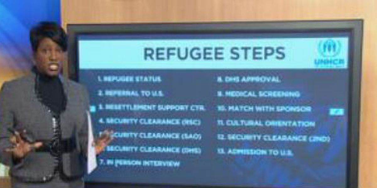 Breaking down the refugee to-do list