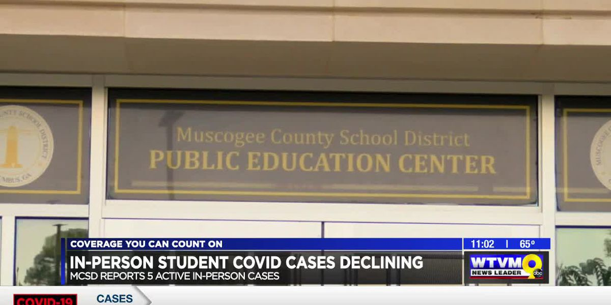 In-person student COVID-19 cases declining in Muscogee Co.