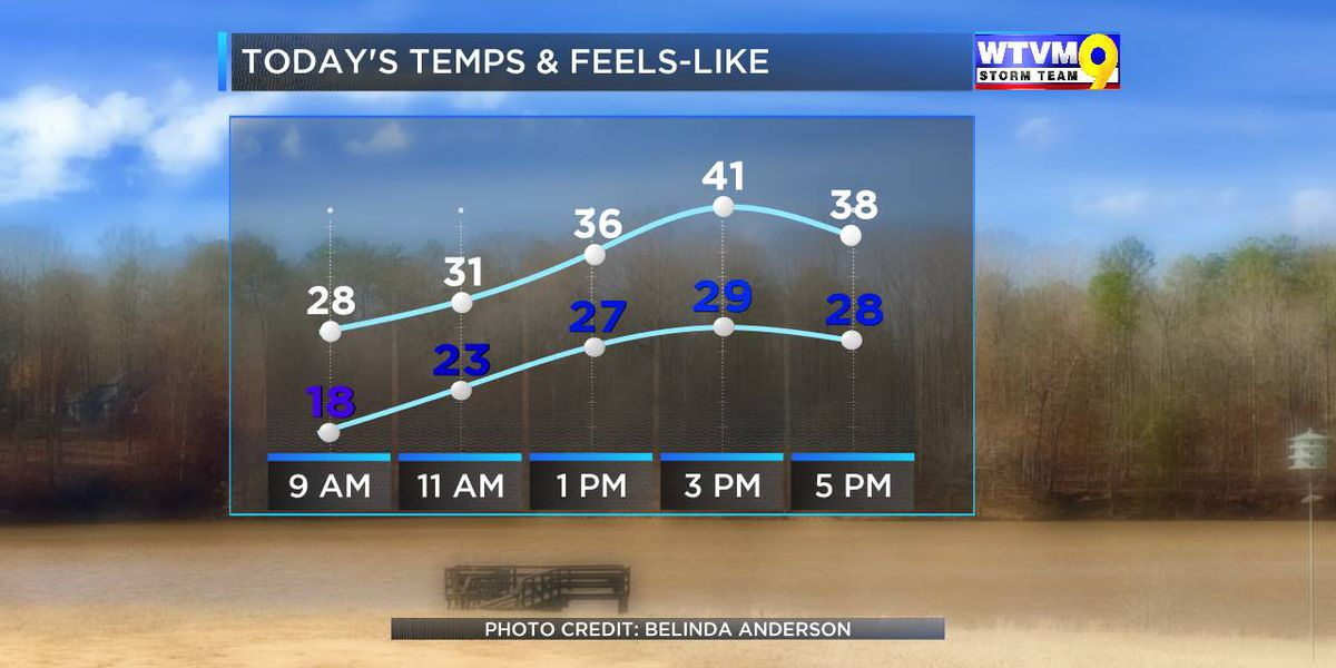 FIRST TO ALERT: Another Cold Blast Tonight!
