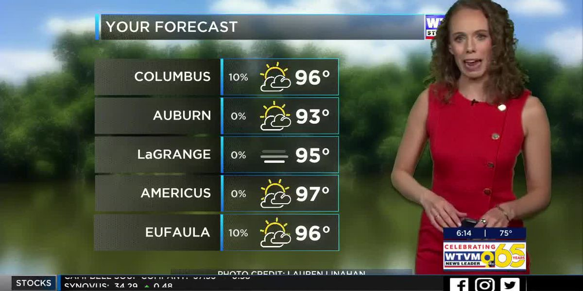 Memorial Day Weather on the Go