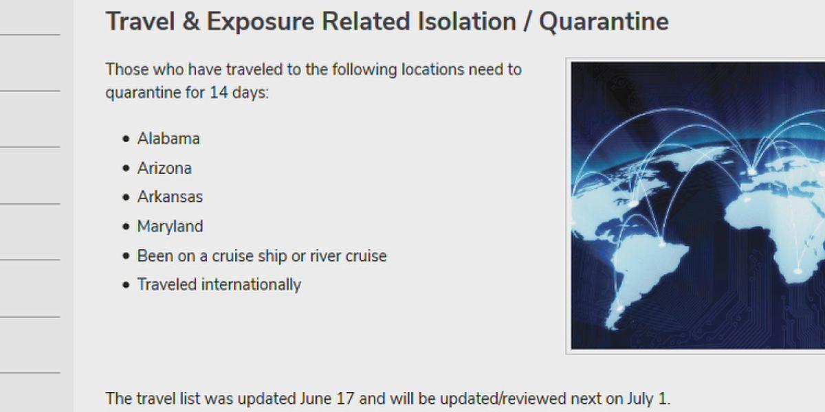 Kansas adds Alabama to travel quarantine list