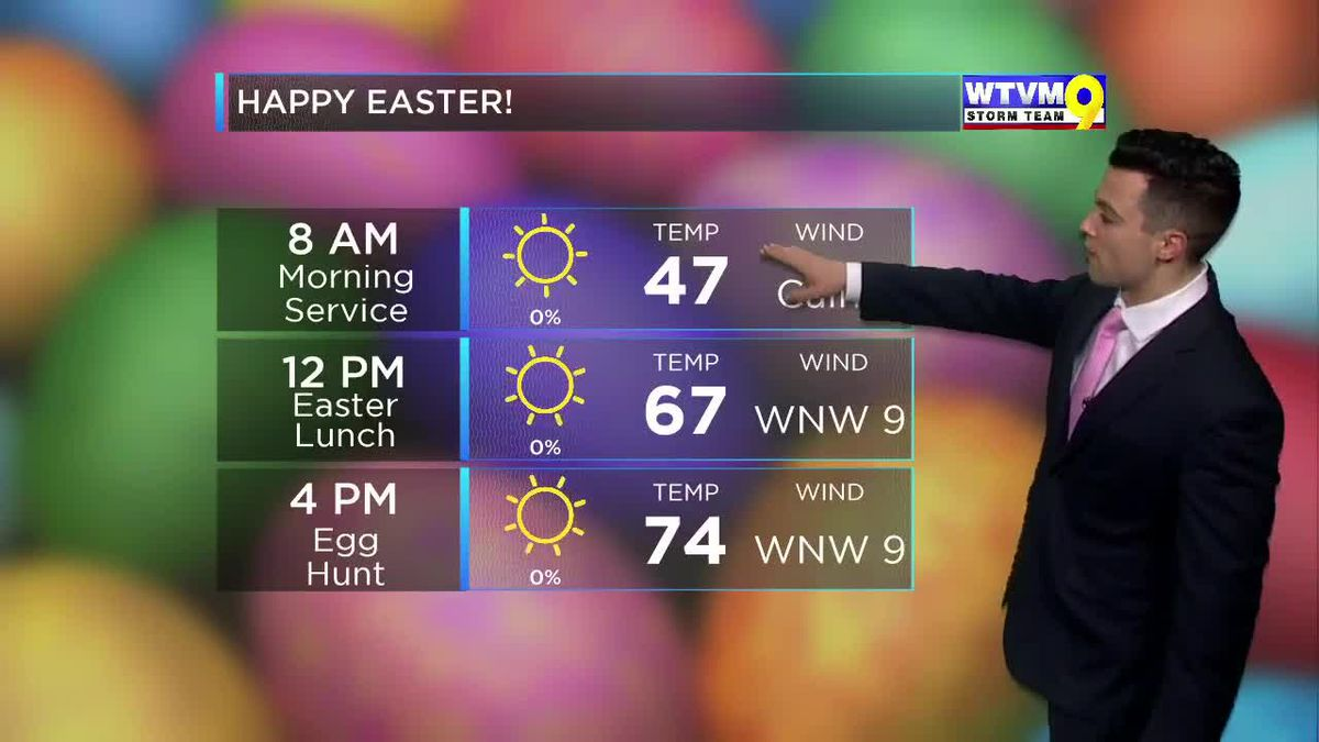 Friday Evening Weather on the Go
