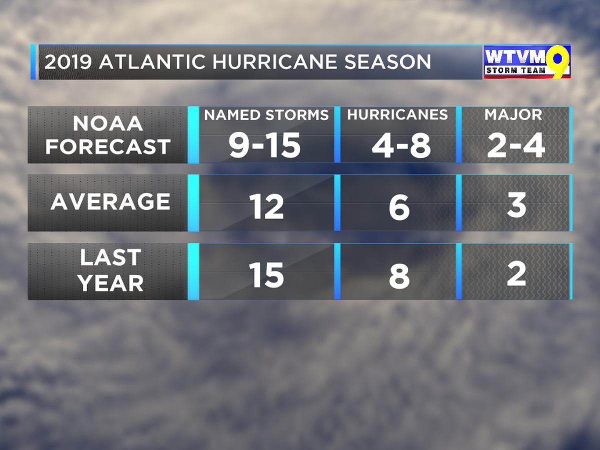 "NOAA forecasts ""near normal"" hurricane season"